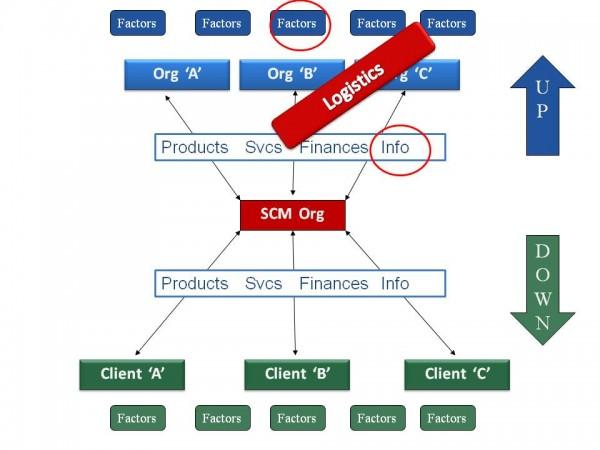 military procurement process