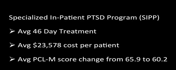 Veterans Affairs Fails at PTSD